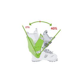 Dalbello W's Lupo AX 110 ID Ski Boots